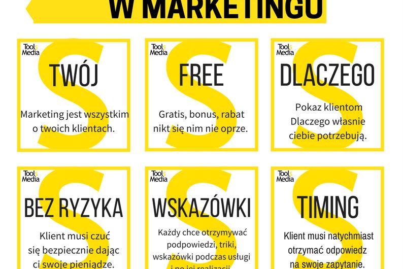 9 słów Marketingu